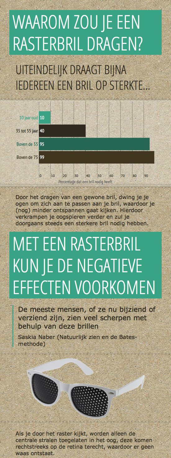 infographinc rasterbril